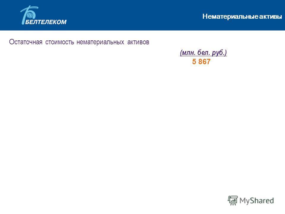 6 О статочная стоимость нематериальных активов (млн. бел. руб.) 5 867 Нематериальные активы