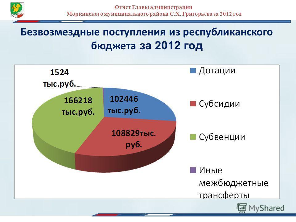 Безвозмездные поступления из республиканского бюджета за 2012 год Отчет Главы администрации Моркинского муниципального района С.Х. Григорьева за 2012 год