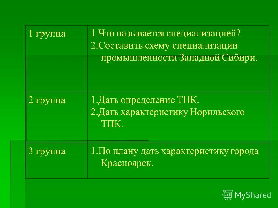 1 группа1.Что называется специализацией? 2.Составить схему специализации промышленности Западной Сибири. 2 группа1.Дать определение ТПК. 2.Дать характеристику Норильского ТПК. 3 группа1.По плану дать характеристику города Красноярск.