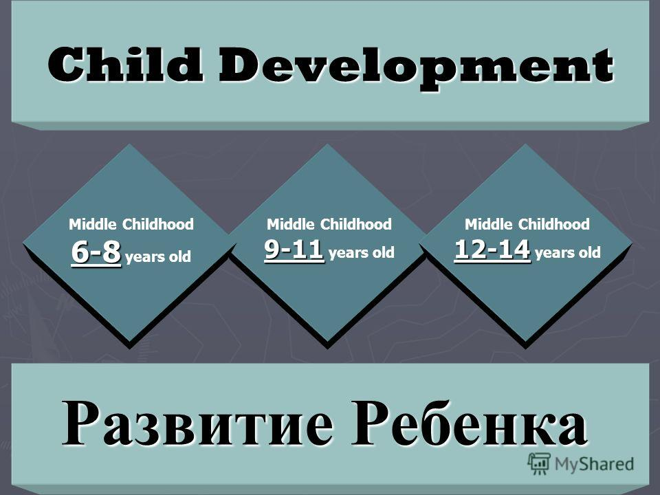 Child Development 9-11 Middle Childhood 9-11 years old 12-14 Middle Childhood 12-14 years old 6-8 Middle Childhood 6-8 years old Развитие Ребенка