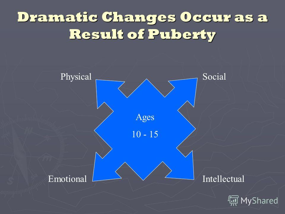 Physical Emotional Social Intellectual Ages 10 - 15 Dramatic Changes Occur as a Result of Puberty
