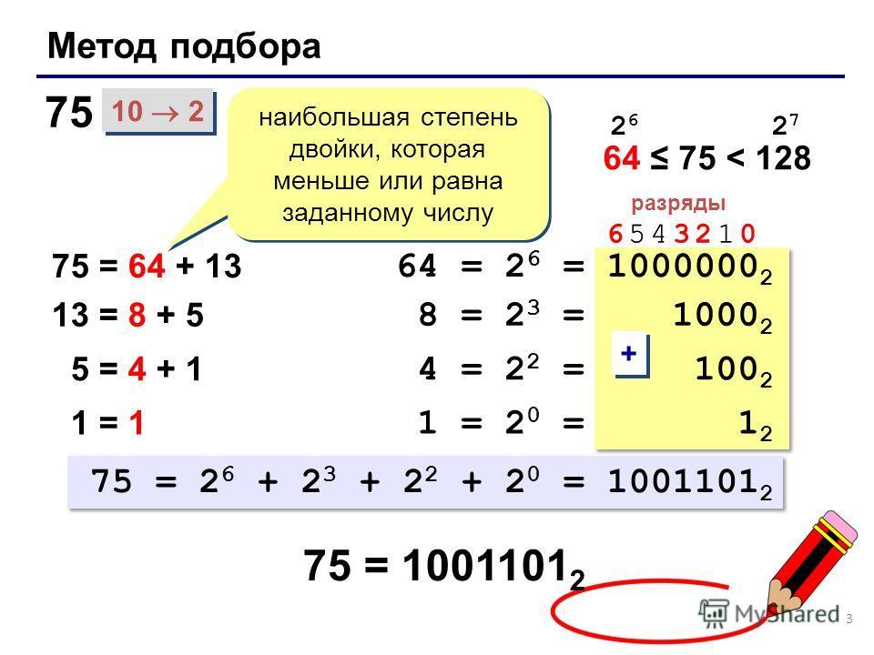 3 Метод подбора 10 2 75 = 1001101 2 наибольшая степень двойки, которая меньше или равна заданному числу 6543210 разряды 64 = 2 6 = 1000000 2 75 = 64 + 13 13 = 8 + 5 8 = 2 3 = 1000 2 64 75 < 128 2626 2727 5 = 4 + 1 4 = 2 2 = 100 2 1 = 1 1 = 2 0 = 1 2