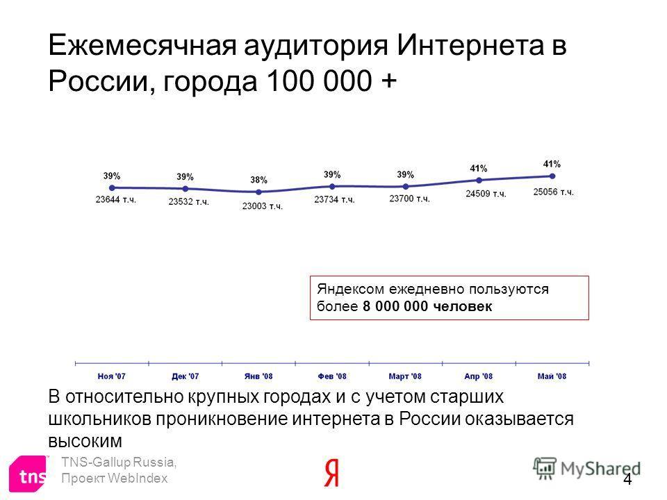 4 Ежемесячная аудитория Интернета в России, города 100 000 + TNS-Gallup Russia, Проект WebIndex В относительно крупных городах и с учетом старших школьников проникновение интернета в России оказывается высоким Яндексом ежедневно пользуются более 8 00