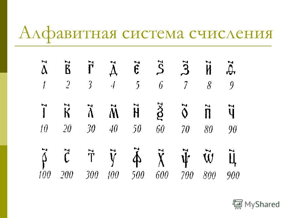 Алфавитная система счисления