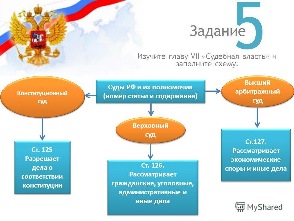 Конституционный суд Ст.