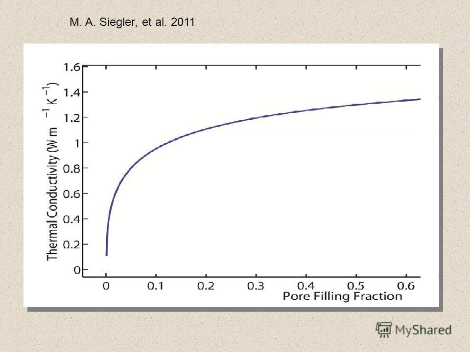 M. A. Siegler, et al. 2011