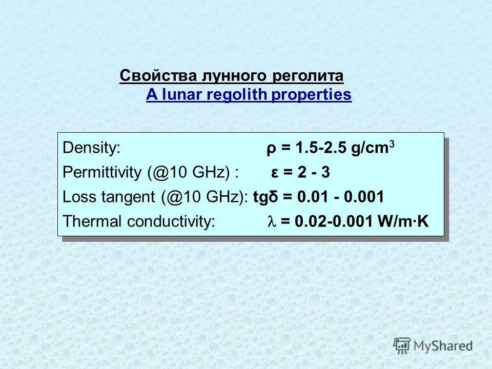 Свойства лунного реголита Density: ρ = 1.5-2.5 g/cm 3 Permittivity (@10 GHz) : ε = 2 - 3 Loss tangent (@10 GHz): tgδ = 0.01 - 0.001 Thermal conductivity: = 0.02-0.001 W/m·K Density: ρ = 1.5-2.5 g/cm 3 Permittivity (@10 GHz) : ε = 2 - 3 Loss tangent (
