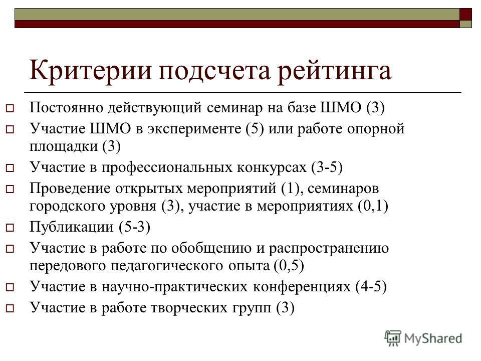 Критерии подсчета рейтинга Постоянно действующий семинар на базе ШМО (3) Участие ШМО в эксперименте (5) или работе опорной площадки (3) Участие в профессиональных конкурсах (3-5) Проведение открытых мероприятий (1), семинаров городского уровня (3), у