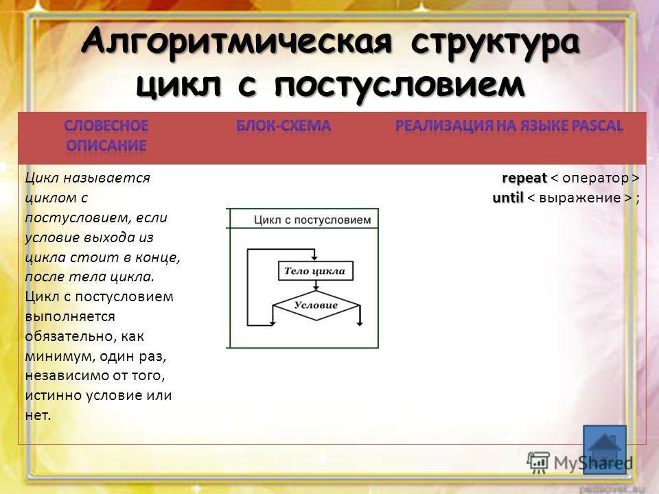 Алгоритмическая структура цикл с постусловием Цикл называется циклом с постусловием, если условие выхода из цикла стоит в конце, после тела цикла. Цикл с постусловием выполняется обязательно, как минимум, один раз, независимо от того, истинно условие