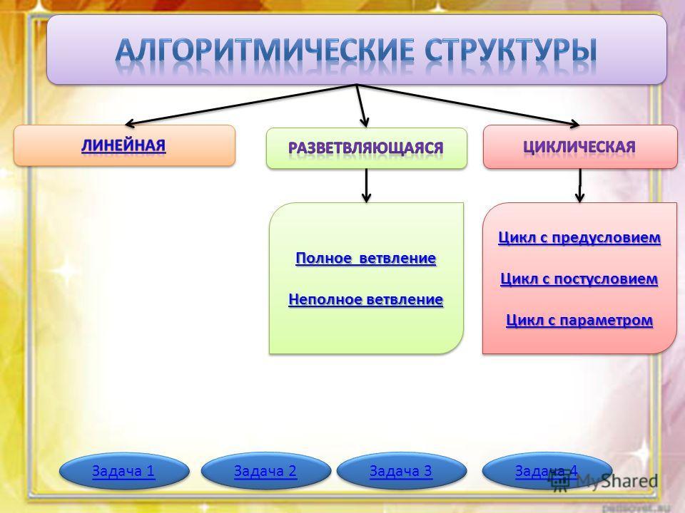 Полное ветвление Полное ветвление Неполное ветвление Неполное ветвление Полное ветвление Полное ветвление Неполное ветвление Неполное ветвление Цикл с предусловием Цикл с предусловием Цикл с постусловием Цикл с постусловием Цикл с параметром Цикл с п