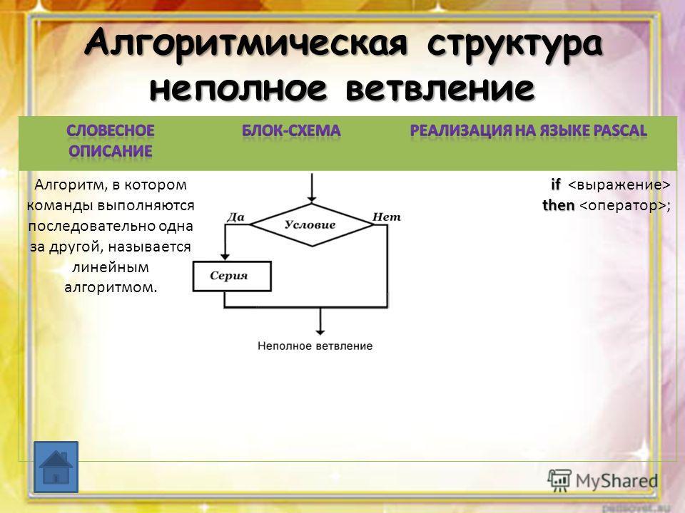 Алгоритм, в котором команды выполняются последовательно одна за другой, называется линейным алгоритмом. if if then then ; Алгоритмическая структура неполное ветвление