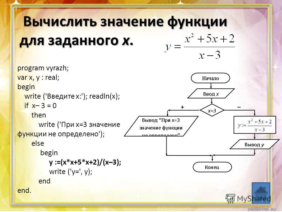 Вычислить значение функции для заданного х. Вычислить значение функции для заданного х. program vyrazh; var x, y : real; begin write ('Введите х:'); readln(x); if x– 3 = 0 then write ('При х=3 значение функции не определено'); else begin y :=(x*x+5*х
