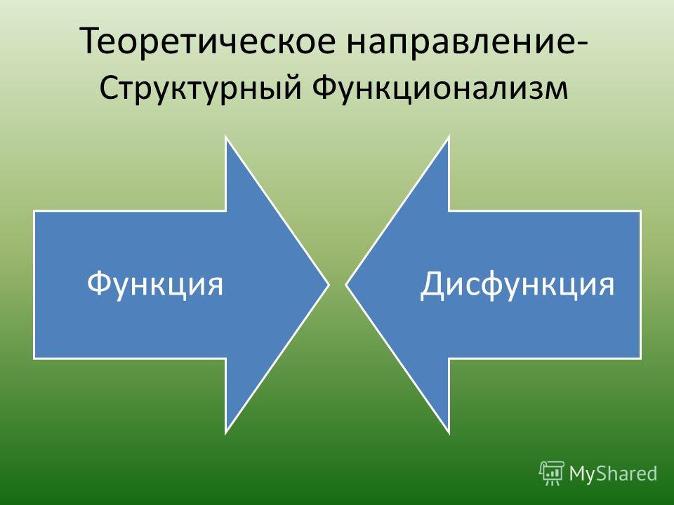 Теоретическое направление- Структурный Функционализм ФункцияДисфункция