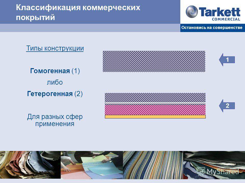 Остановись на совершенстве Классификация коммерческих покрытий Типы конструкции Гомогенная (1) либо Гетерогенная (2) Для разных сфер применения 1 2