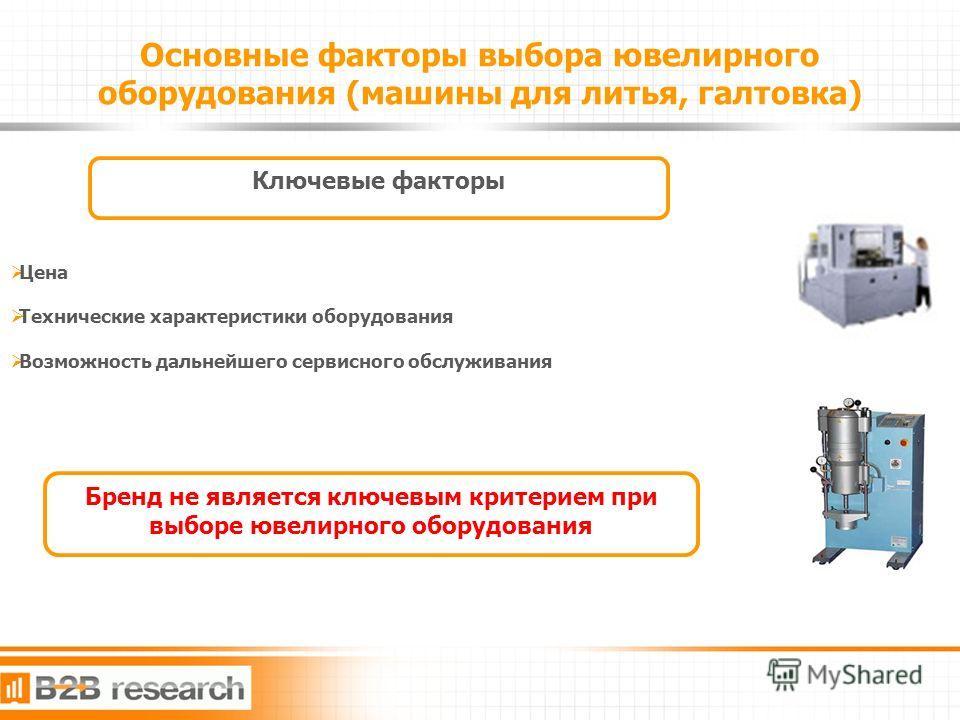 4 Основные факторы выбора ювелирного оборудования (машины для литья, галтовка) Ключевые факторы Цена Технические характеристики оборудования Возможность дальнейшего сервисного обслуживания Бренд не является ключевым критерием при выборе ювелирного об