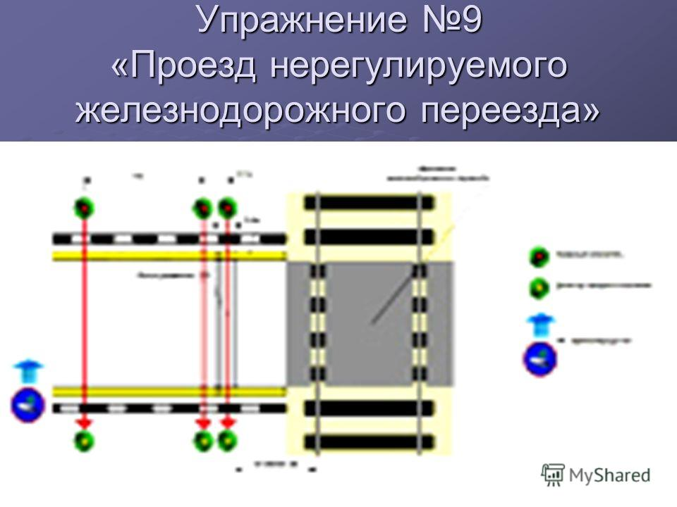 Упражнение 8 «Проезд регулируемого перекрёстка»