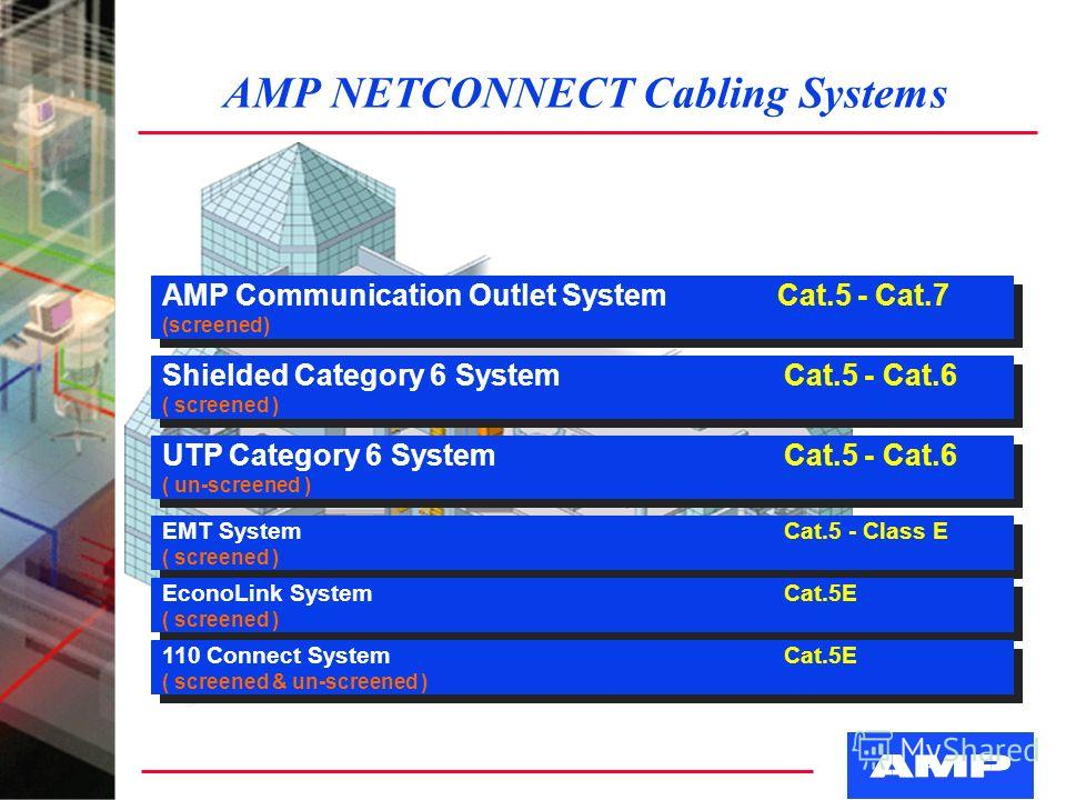 AMP NETCONNECT Cabling Systems AMP Communication Outlet System Cat.5 - Cat.7 (screened) AMP Communication Outlet System Cat.5 - Cat.7 (screened) UTP Category 6 SystemCat.5 - Cat.6 ( un-screened ) UTP Category 6 SystemCat.5 - Cat.6 ( un-screened ) EMT
