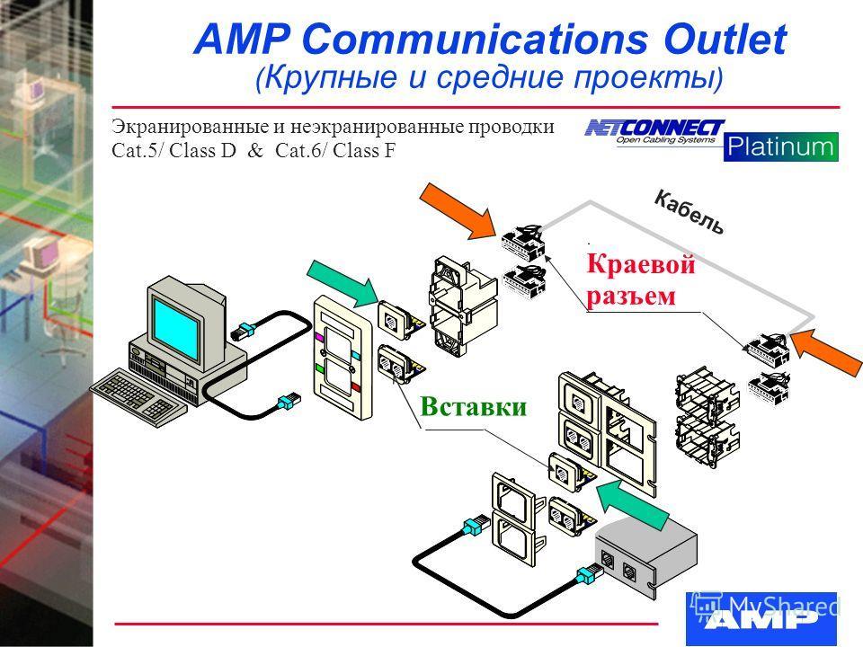 AMP Communications Outlet ( Крупные и средние проекты ) Краевой разъем Вставки Экранированные и неэкранированные проводки Cat.5/ Class D & Cat.6/ Class F Кабель