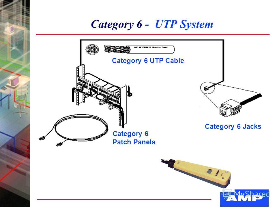 Category 6 - UTP System Category 6 UTP Cable Category 6 Jacks Category 6 Patch Panels