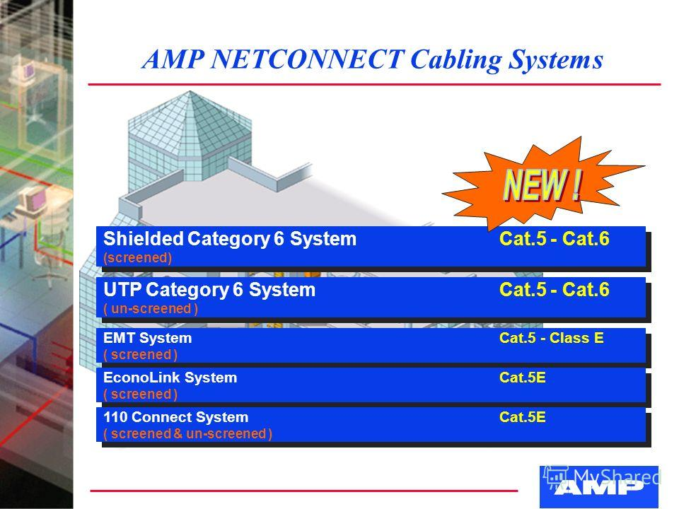 AMP NETCONNECT Cabling Systems Shielded Category 6 SystemCat.5 - Cat.6 (screened) Shielded Category 6 SystemCat.5 - Cat.6 (screened) UTP Category 6 SystemCat.5 - Cat.6 ( un-screened ) UTP Category 6 SystemCat.5 - Cat.6 ( un-screened ) EMT SystemCat.5