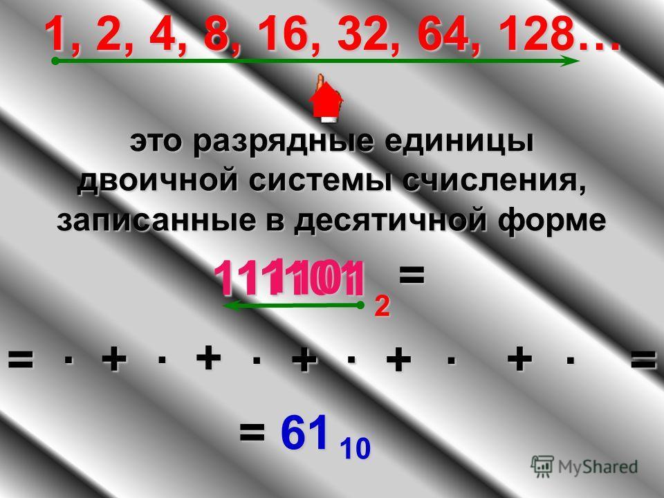 1 111101 2 = 1, 2, 4, 8, 16, 32, 64, 128… это разрядные единицы двоичной системы счисления, записанные в десятичной форме = 61 10 = 11+ 0 ·2· + 1 ·4+ 1 ·8+ 1 ·16+32= ·