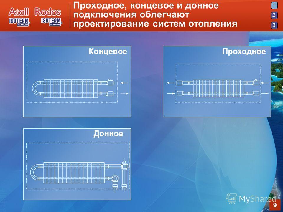 1 2 3 9 Проходное, концевое и донное подключения облегчают проектирование систем отопления 1 КонцевоеПроходное Донное