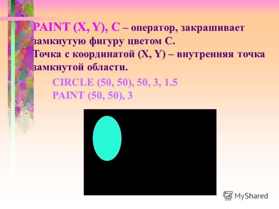 CIRCLE (50, 50), 50, 3, 1.5 PAINT (50, 50), 3 PAINT (X, Y), C – оператор, закрашивает замкнутую фигуру цветом С. Точка с координатой (X, Y) – внутренняя точка замкнутой области.