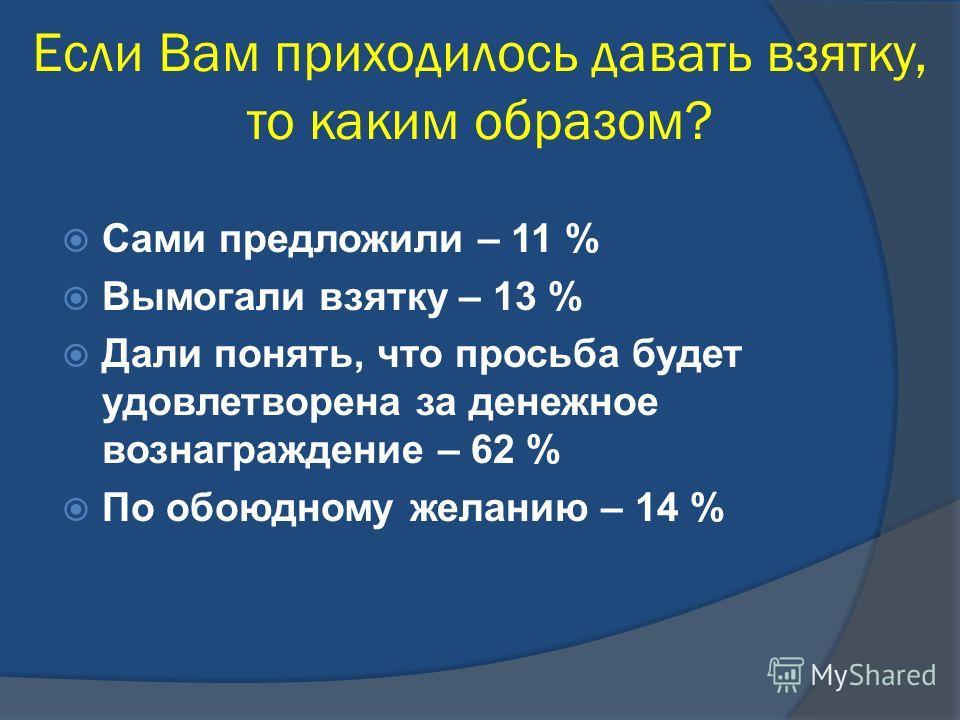 Если Вам приходилось давать взятку, то каким образом? Сами предложили – 11 % Вымогали взятку – 13 % Дали понять, что просьба будет удовлетворена за денежное вознаграждение – 62 % По обоюдному желанию – 14 %