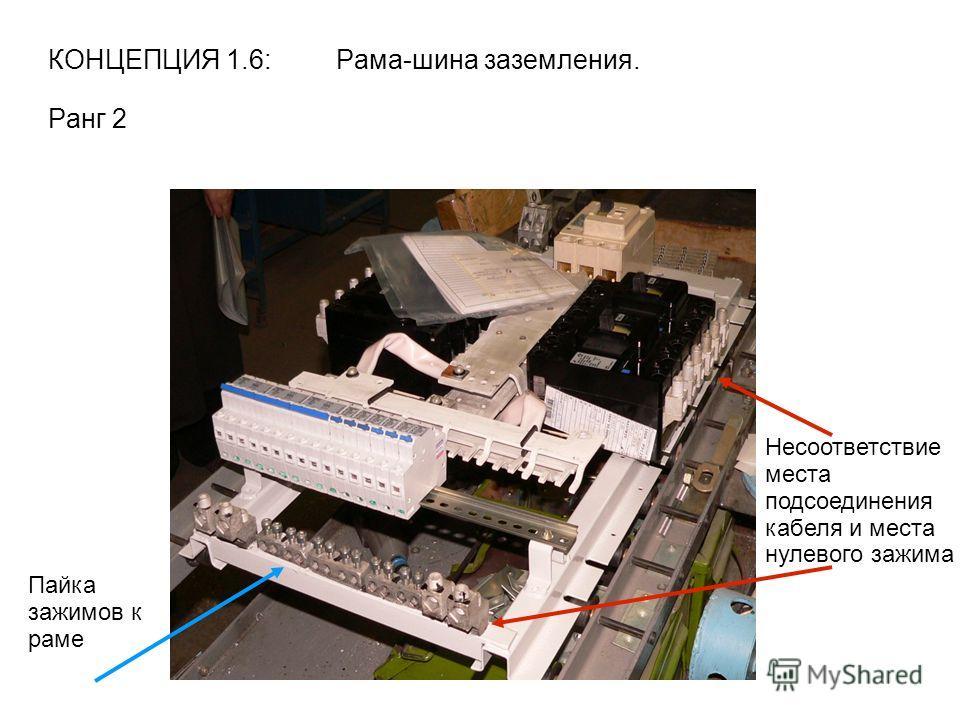 КОНЦЕПЦИЯ 1.6: Рама-шина заземления. Ранг 2 Пайка зажимов к раме Несоответствие места подсоединения кабеля и места нулевого зажима
