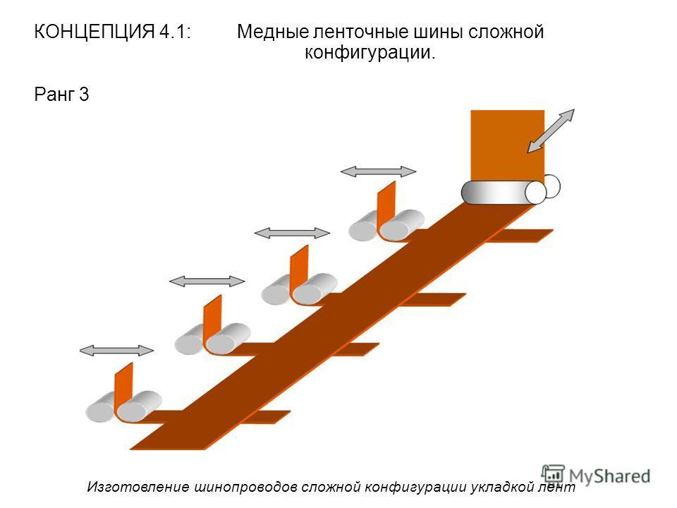 КОНЦЕПЦИЯ 4.1: Медные ленточные шины сложной конфигурации. Ранг 3 Изготовление шинопроводов сложной конфигурации укладкой лент