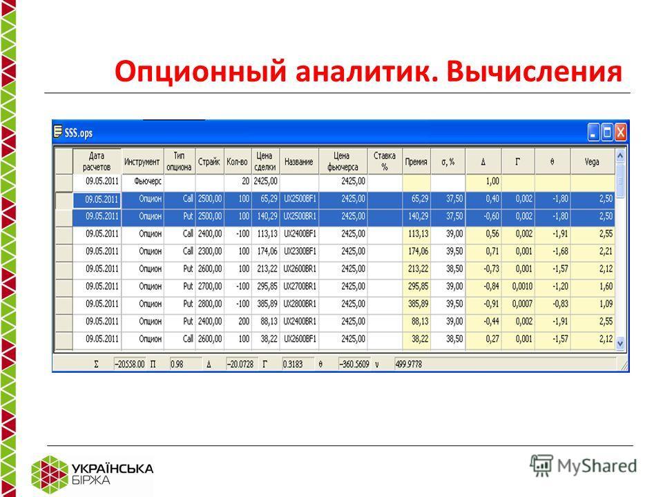 Опционный аналитик. Вычисления