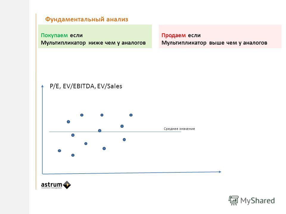 Фундаментальный анализ Покупаем если Мультипликатор ниже чем у аналогов Продаем если Мультипликатор выше чем у аналогов P/E, EV/EBITDA, EV/Sales Среднее значение