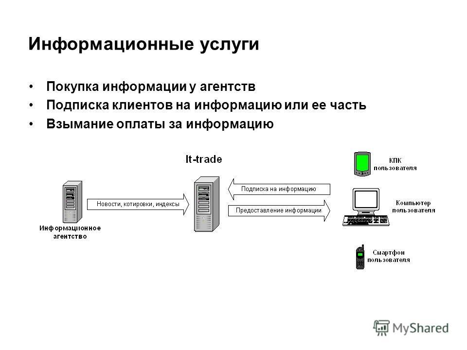 Информационные услуги Покупка информации у агентств Подписка клиентов на информацию или ее часть Взымание оплаты за информацию