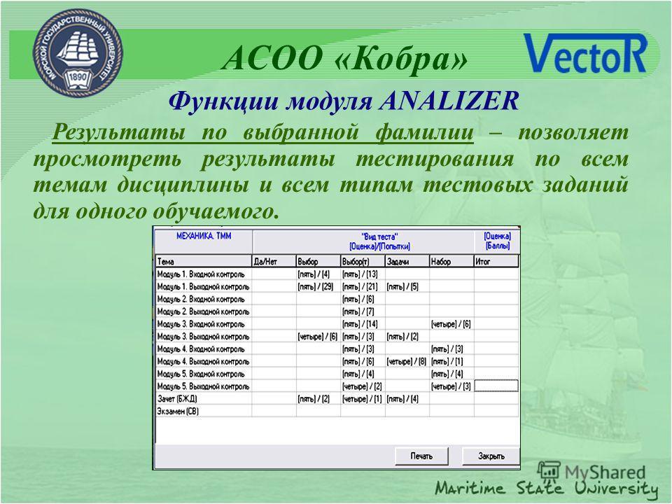 АСОО «Кобра» Функции модуля ANALIZER Результаты по выбранной фамилии – позволяет просмотреть результаты тестирования по всем темам дисциплины и всем типам тестовых заданий для одного обучаемого.