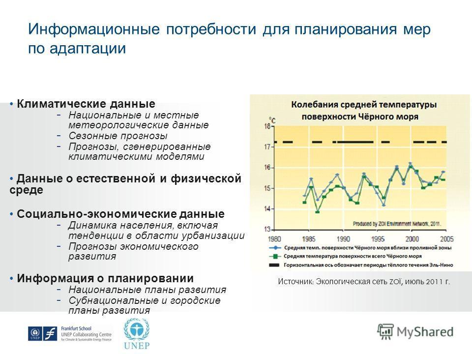 Информационные потребности для планирования мер по адаптации Климатические данные - Национальные и местные метеорологические данные - Сезонные прогнозы - Прогнозы, сгенерированные климатическими моделями Данные о естественной и физической среде Социа