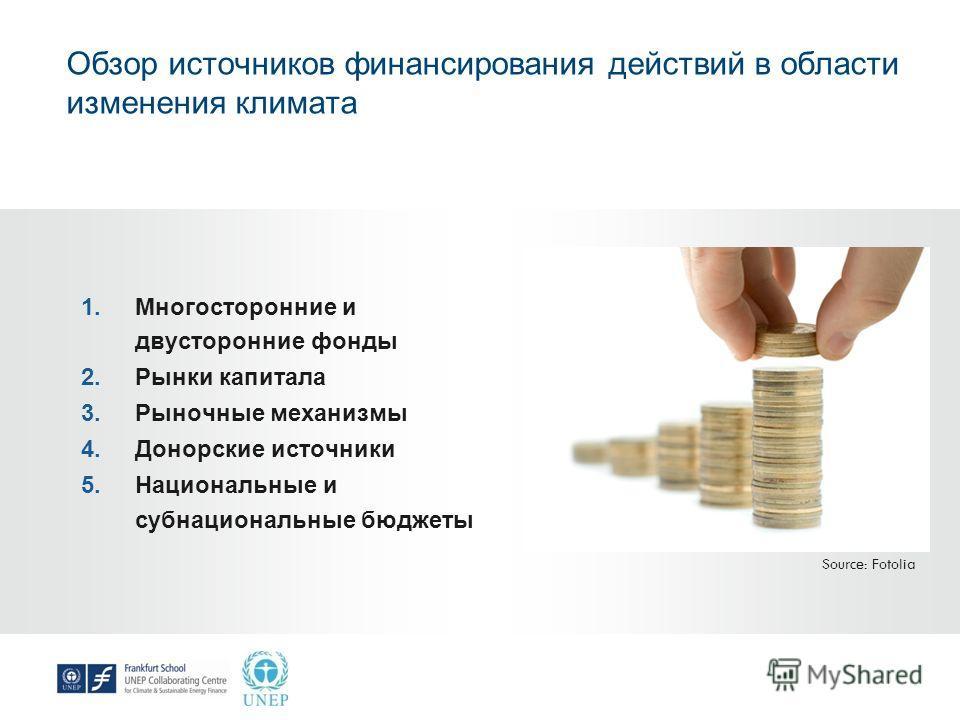 Обзор источников финансирования действий в области изменения климата Многосторонние и двусторонние фонды Рынки капитала Рыночные механизмы Донорские источники Национальные и субнациональные бюджеты Source: Fotolia