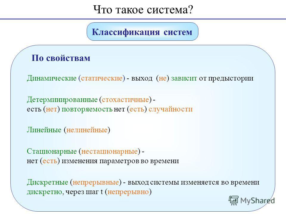 Классификация систем Что такое система? По свойствам Динамические (статические) - выход (не) зависит от предыстории Детерминированные (стохастичные) - есть (нет) повторяемость нет (есть) случайности Линейные (нелинейные) Стационарные (нестационарные)