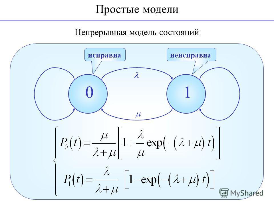 Простые модели 1 0 Непрерывная модель состояний исправнанеисправна