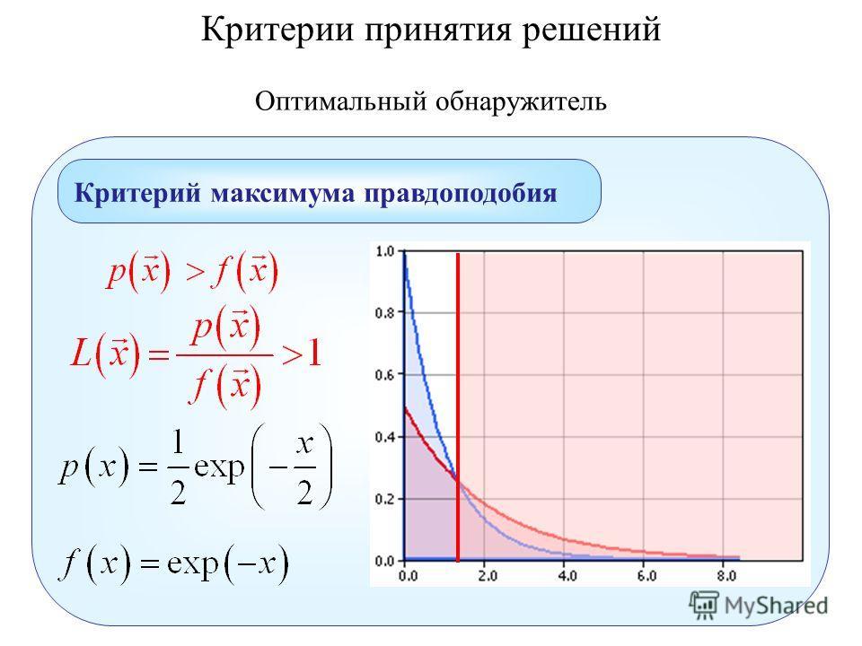 Оптимальный обнаружитель Критерий максимума правдоподобия Критерии принятия решений