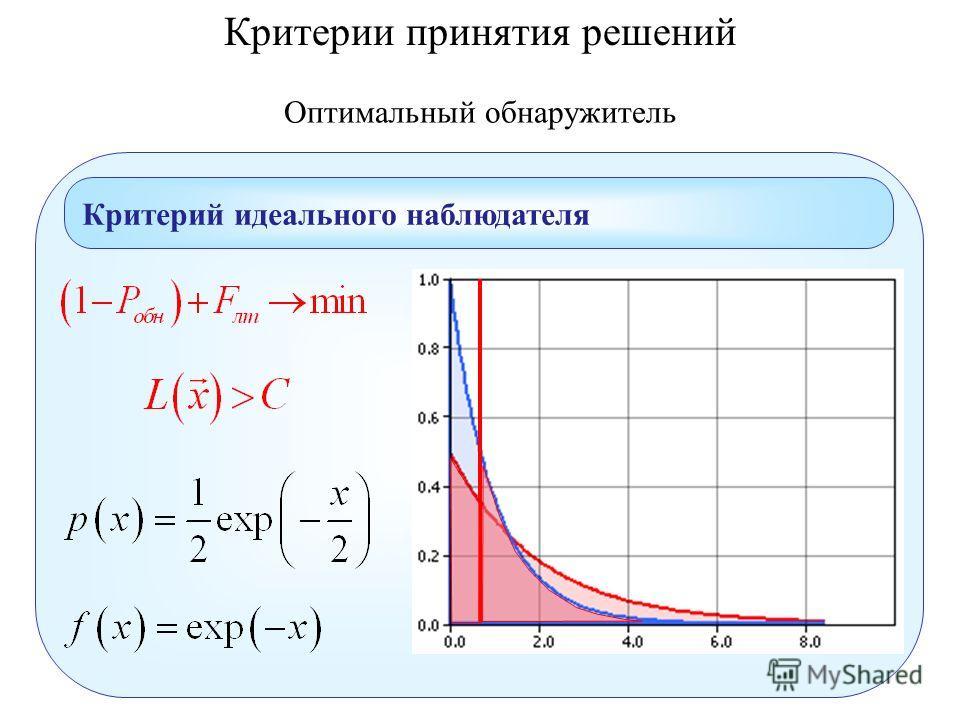 Оптимальный обнаружитель Критерий идеального наблюдателя Критерии принятия решений