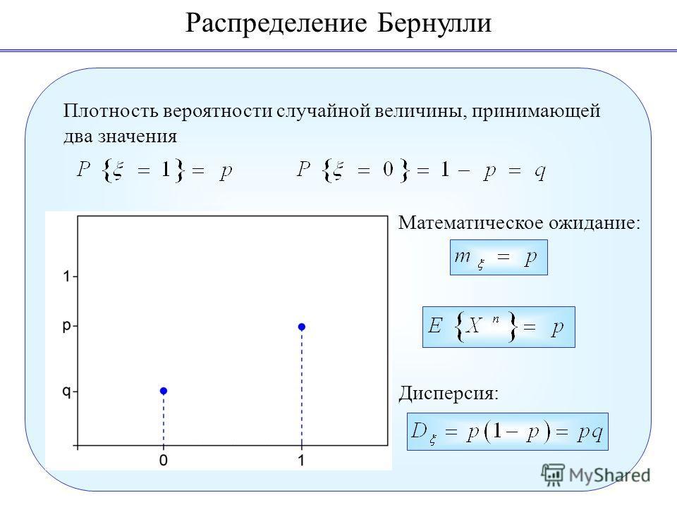 Распределение Бернулли Дисперсия: Математическое ожидание: Плотность вероятности случайной величины, принимающей два значения