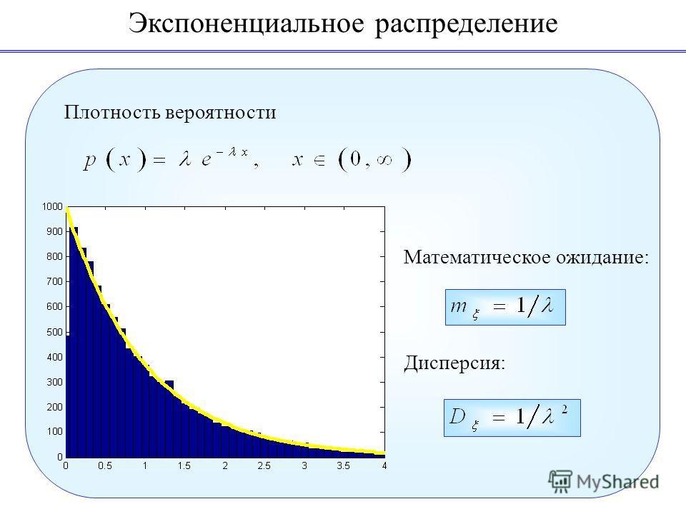 Экспоненциальное распределение Дисперсия: Математическое ожидание: Плотность вероятности