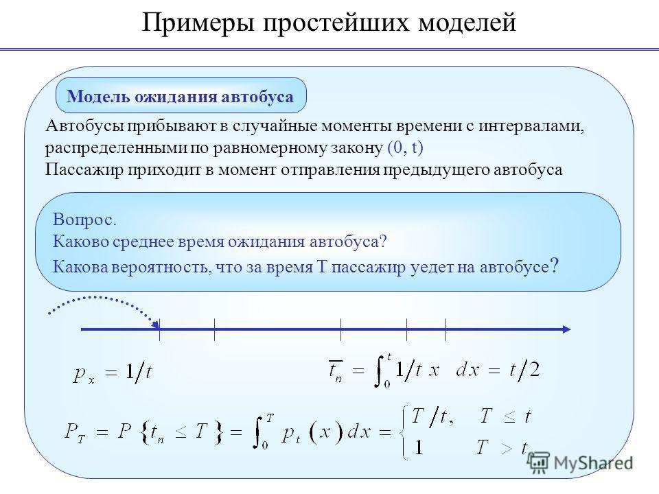 Примеры простейших моделей Модель ожидания автобуса Автобусы прибывают в случайные моменты времени с интервалами, распределенными по равномерному закону t) Пассажир приходит в момент отправления предыдущего автобуса Вопрос. Каково среднее время ожида