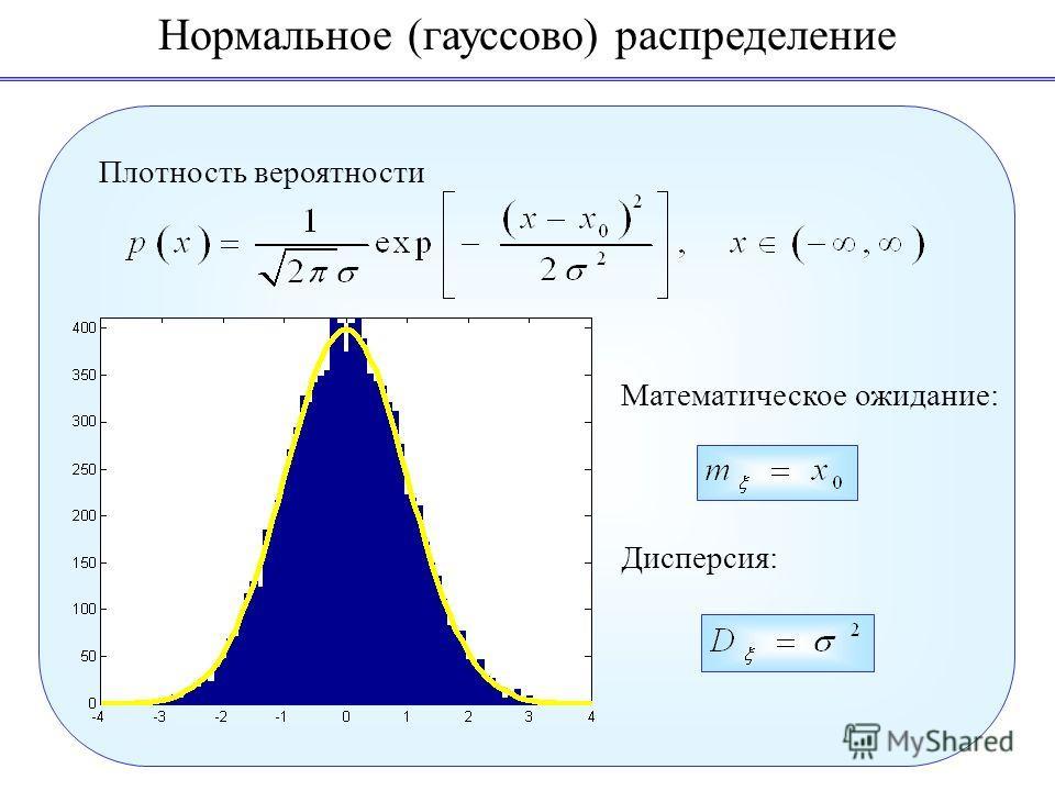 Нормальное (гауссово) распределение Дисперсия: Математическое ожидание: Плотность вероятности