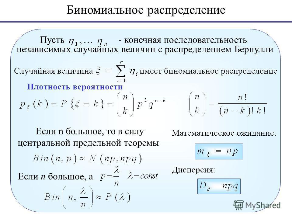 Биномиальное распределение Дисперсия: Математическое ожидание: Плотность вероятности Пусть - конечная последовательность независимых случайных величин с распределением Бернулли Случайная величинаимеет биномиальное распределение Если n большое, то в с