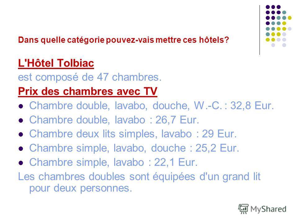 Dans quelle catégorie pouvez-vais mettre ces hôtels? L'Hôtel Tolbiac est composé de 47 chambres. Prix des chambres avec TV Chambre double, lavabo, douche, W.-C. : 32,8 Eur. Chambre double, lavabo : 26,7 Eur. Chambre deux lits simples, lavabo : 29 Eur
