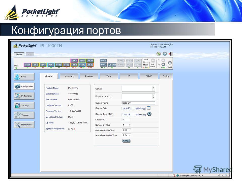 Company confidential Конфигурация портов