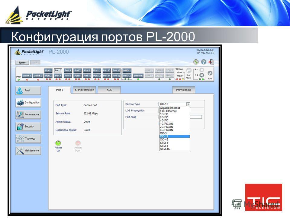 Company confidential Конфигурация портов PL-2000