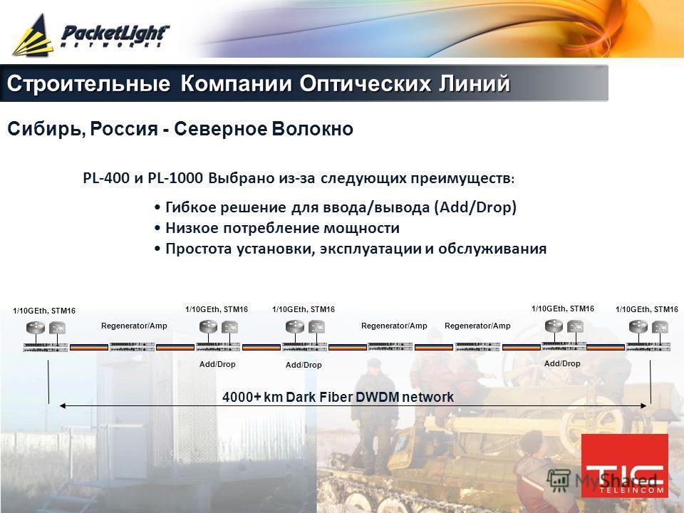 Company confidential Строительные Компании Оптических Линий 4000+ km Dark Fiber DWDM network Regenerator/Amp Add/Drop PL-400 и PL-1000 Выбрано из-за следующих преимуществ : 1/10GEth, STM16 Сибирь, Россия - Северное Волокно Гибкое решение для ввода/вы