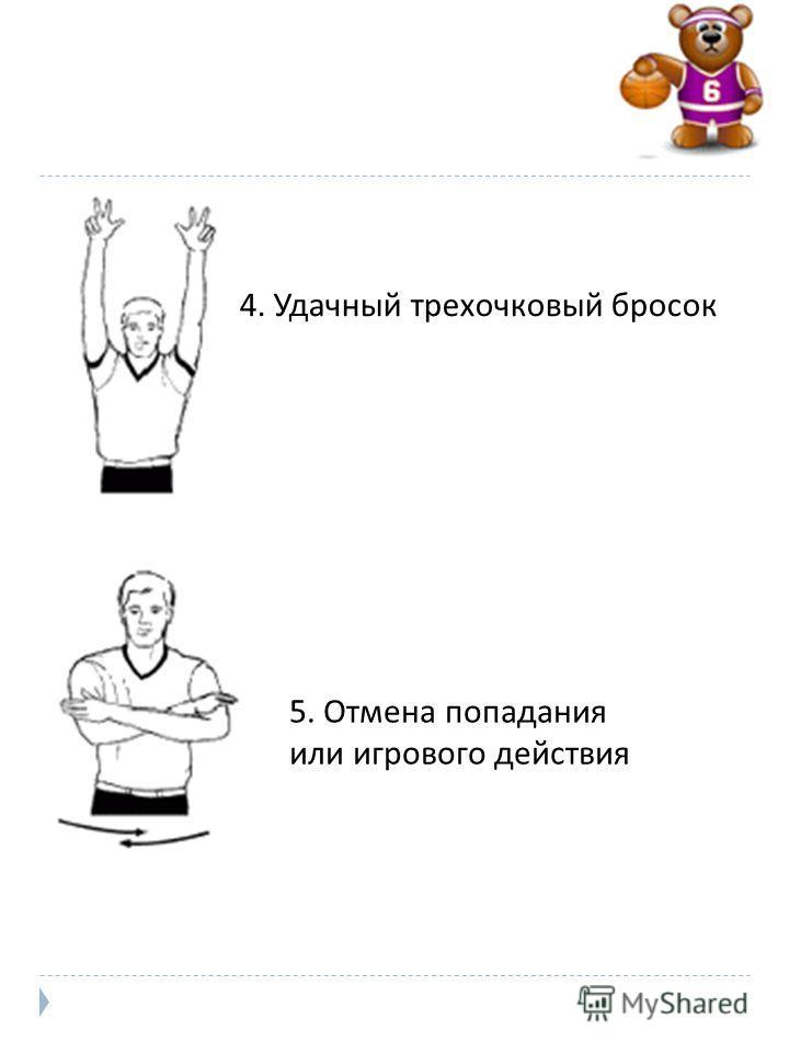 4. Удачный трехочковый бросок 5. Отмена попадания или игрового действия